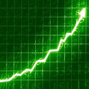 Data Feed Growth